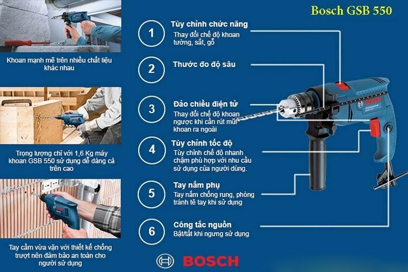 Về máy khoan động lựcBosch GSB 550