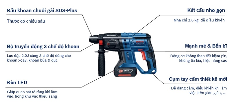 Khả năng làm việc của Bosch GBH 180 Li BL