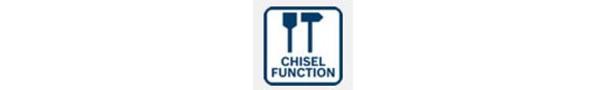 Ký hiệu Chisel Function