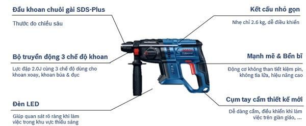 Máy khoan bê tông dùng pin Bosch GBH 180-li BL Solo