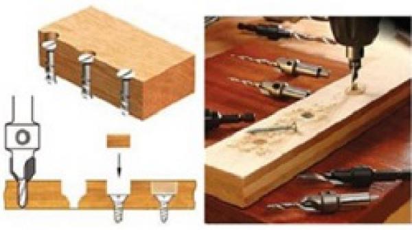 Mũi khoan gỗ 2 tầng là gì?Kinh nghiệm lựa chọn mũi khoan gỗ 2 tầng tốt nhất